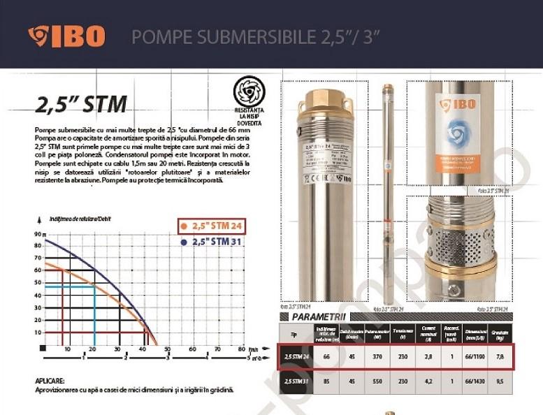 Grafic functionare debit/inaltime de pompare pentru pompa submersibila IBO 2.5 STM 24