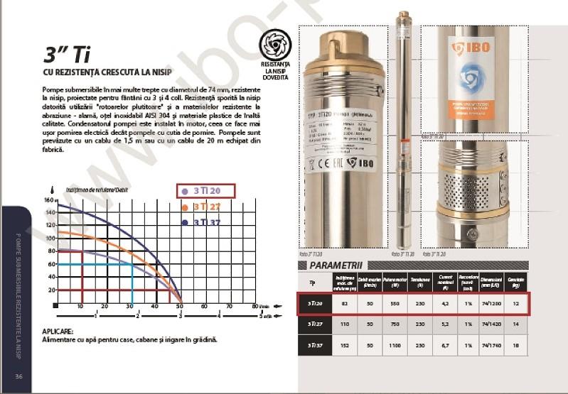 Grafic functionare debit/inaltime de pompare pentru pompa submersibila IBO 3 TI 20